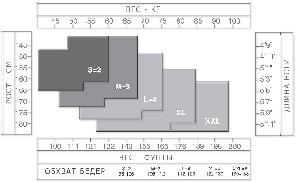 График размеров